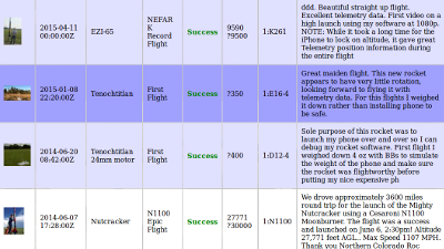 flight log example